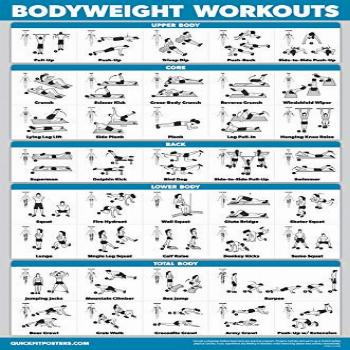 QuickFit Bodyweight Workout Exercise Poster - Body Weight